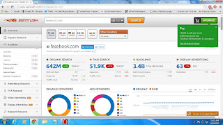 find organic traffic of a site