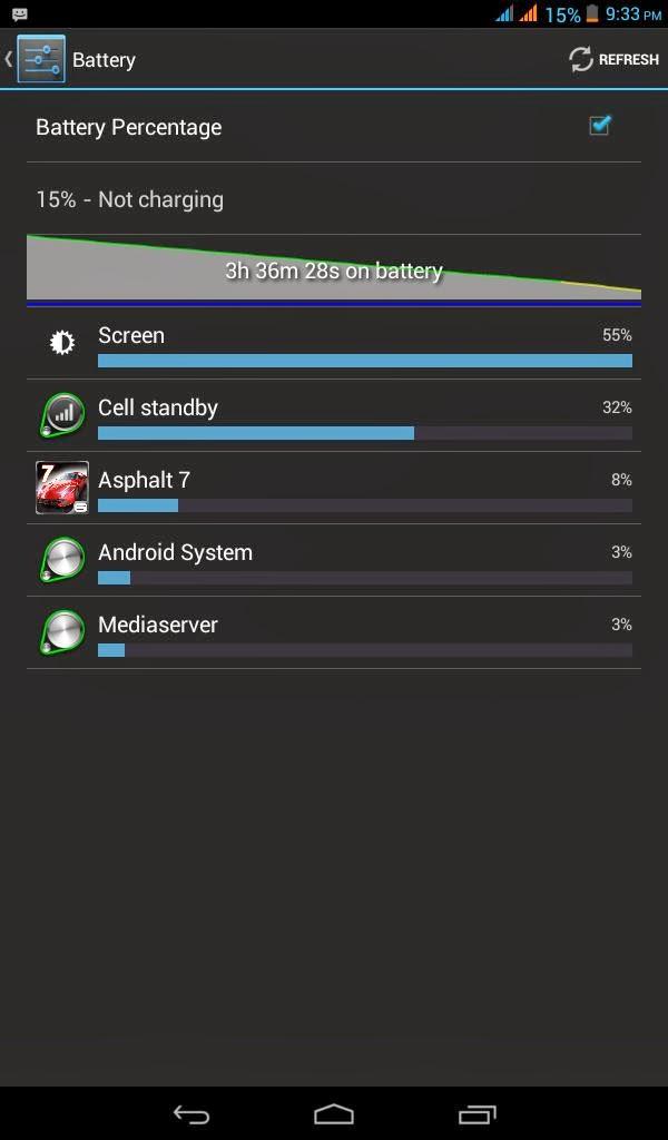 SKK Mobile Cyclops II Battery Stats