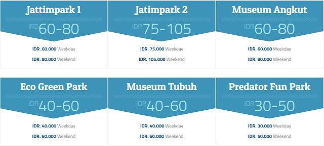 Daftar Harga Tiket Masuk Jawa Timur Park Group 1