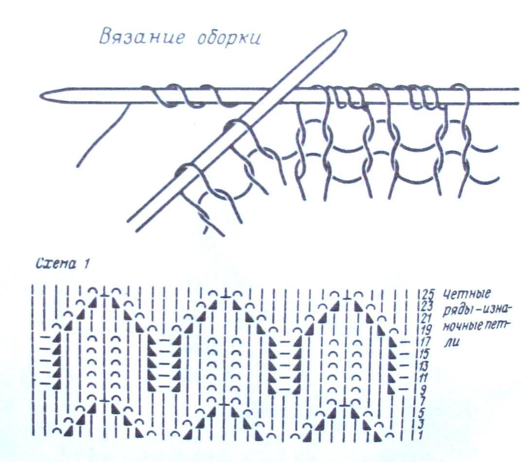 Схемы вязания оборок спицами