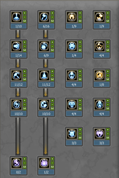 Mercenary Skill Tree