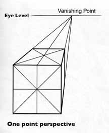 how to find the horizon line in 3 point
