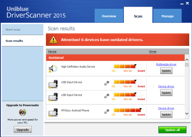 Uniblue DriverScanner 2015 Full Serial Key