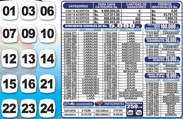 Kino Táchira sorteo 1148