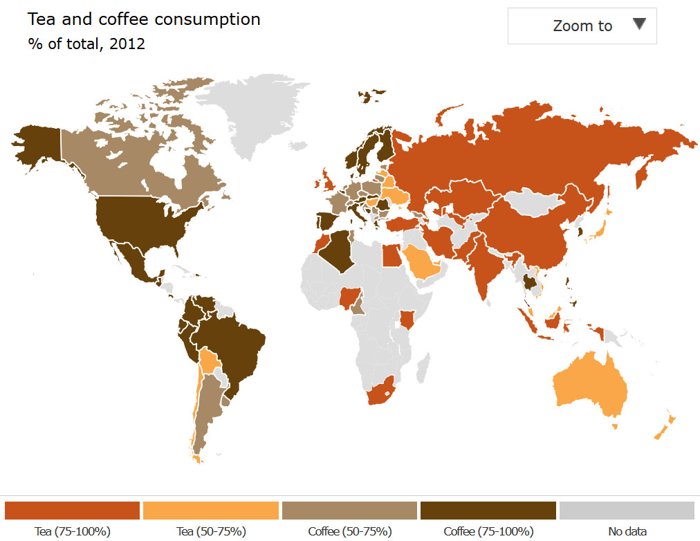 Tea and coffee consumption % of total
