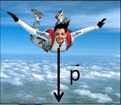 ejemplo fuerza gravedad:
