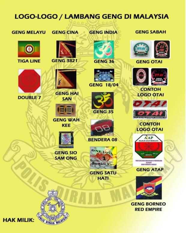 blog santai logo amp tatu kongsi gelap di malaysia