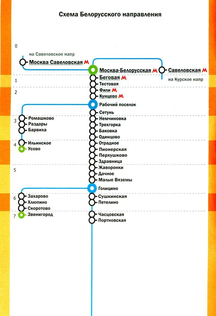 Схема и расписание электричек рижского направления