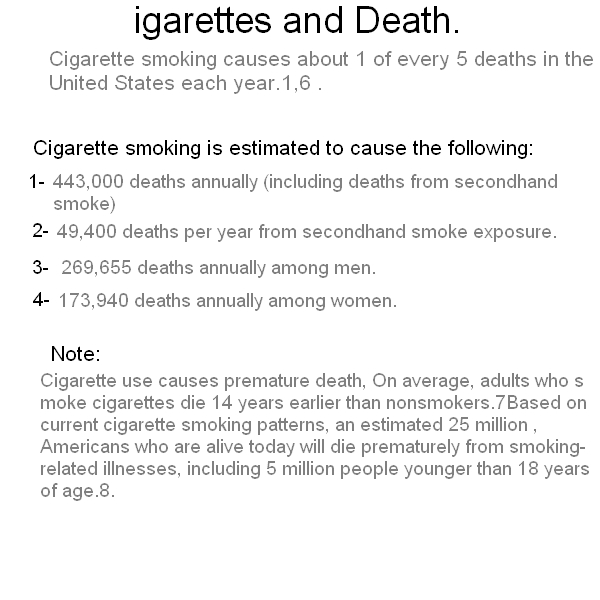 smoking preventable death Find out more on the health effects of smoking,  smoking is the leading cause of preventable death in the us, causing over 438,000 deaths per year.