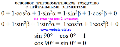 Основное тригонометрическое тождество. Форма записи тождества с нейтральными элементами. Математика для блондинок.
