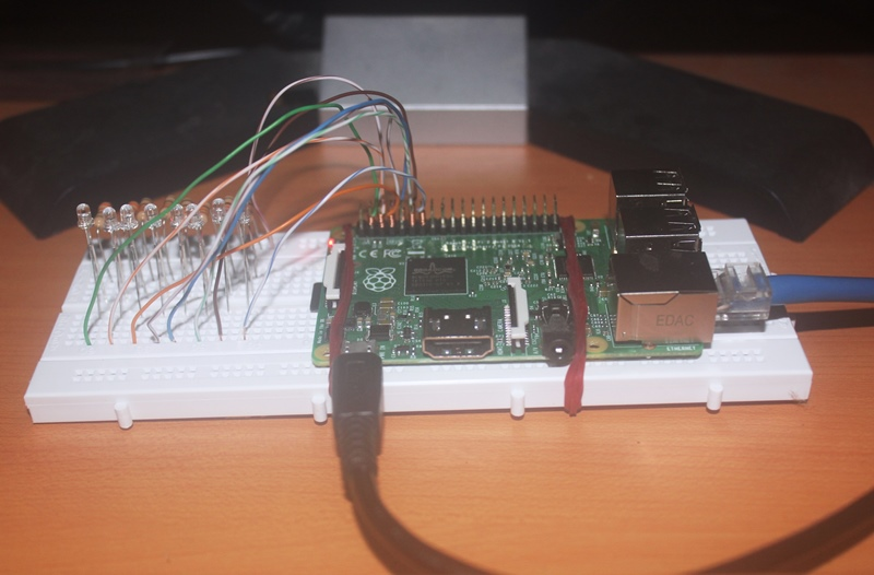 raspberry pi gpio programming with c   dedy yasriady s home