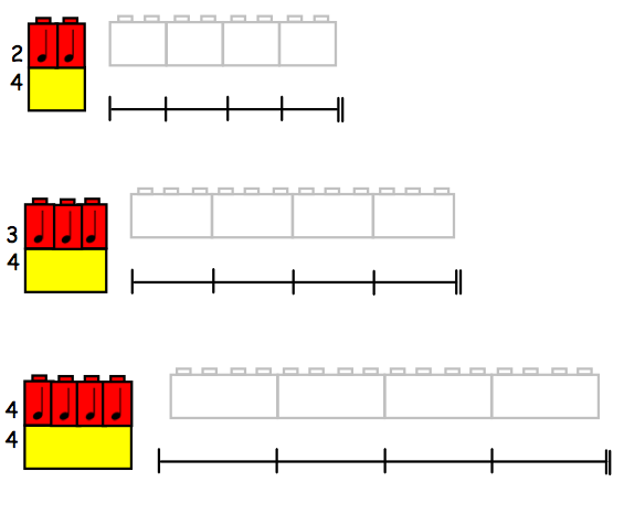 Elementary Music Resources: LEGO Rhythms