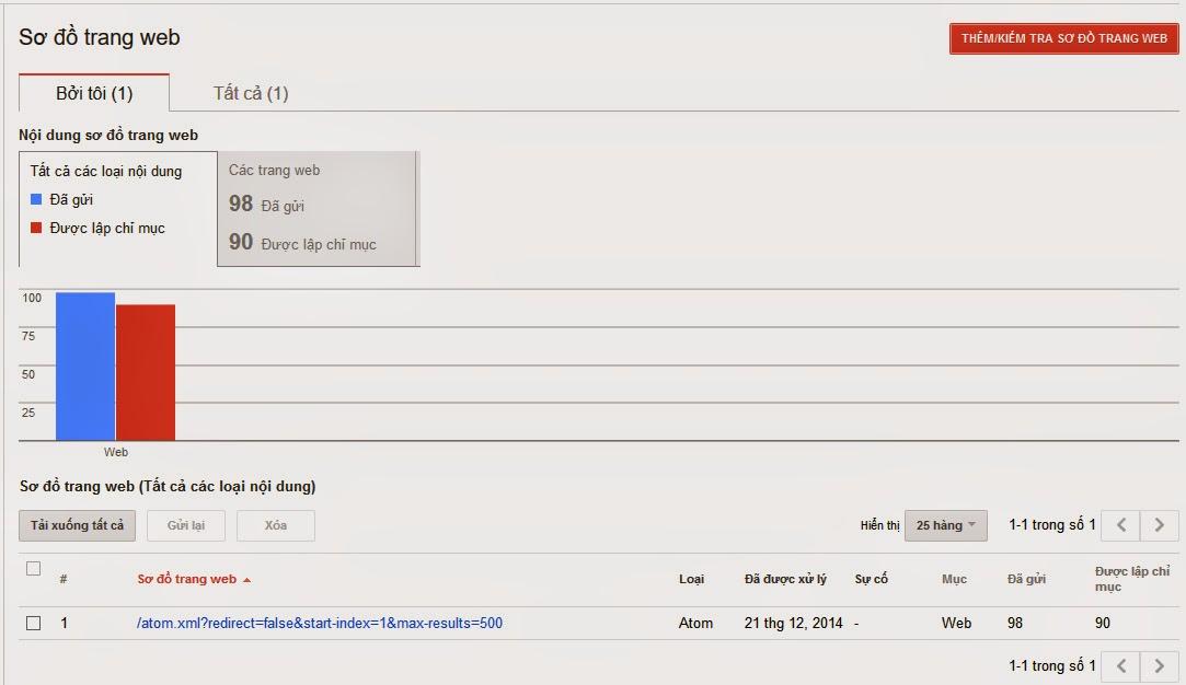 Hướng dẫn cách tạo sitemap cho Blogspot