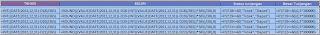 Fungsi Show Formulas di MS Excel 2010
