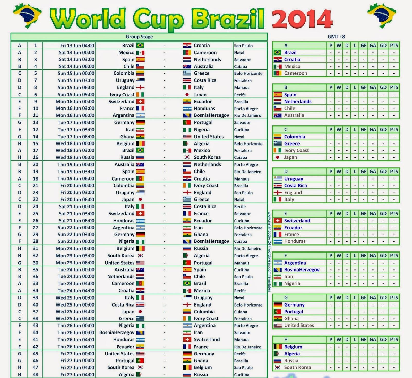 Jadual perlawanan Piala Dunia waktu Malaysia