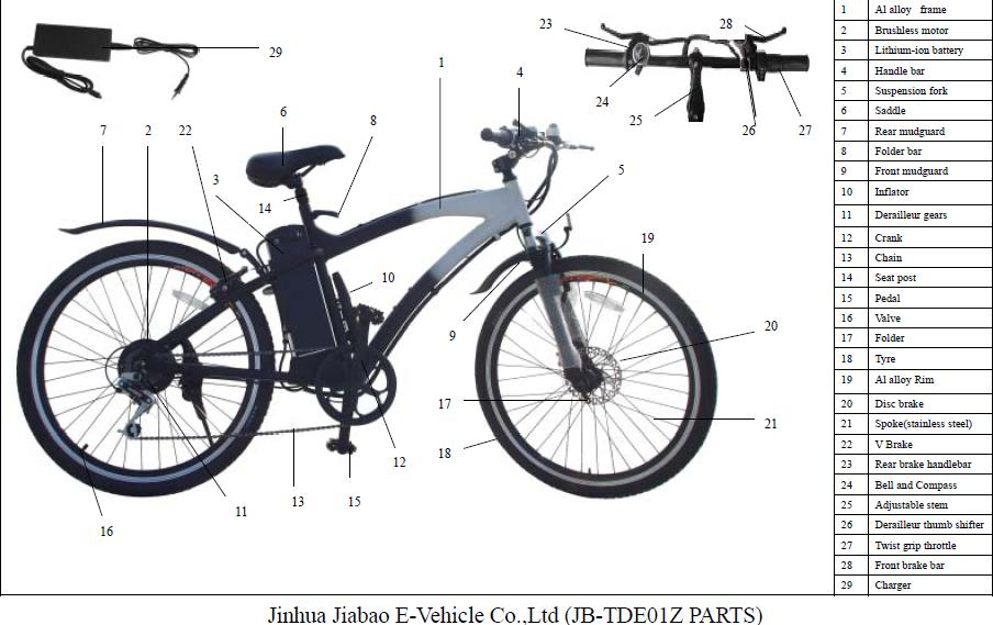 How To Protect Your Bike From Being Stripped For Parts Electric Bikes
