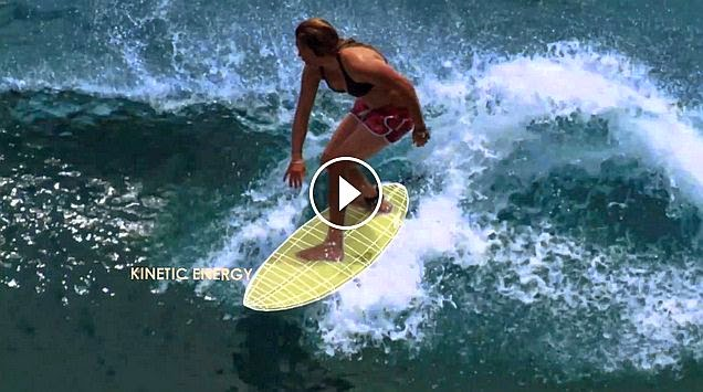 Physics of Surfing