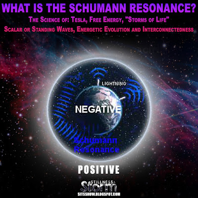 What is resonance