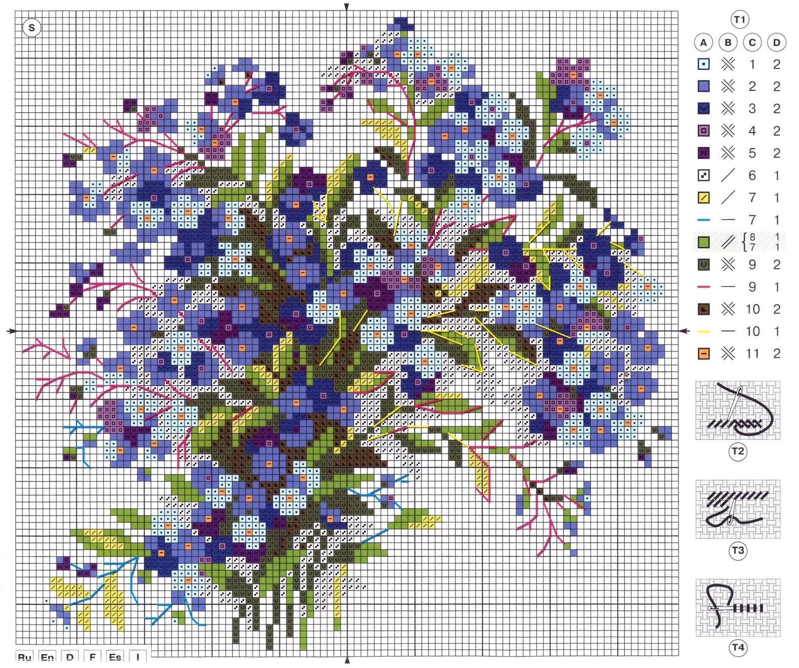 Схема вышивки крестом цветы риолис - риолис riolis- наборы д.