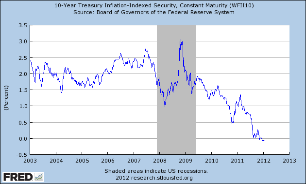 how to find real interest rate