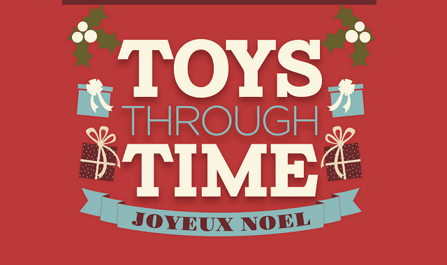 Popular Toys Through Time