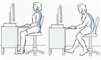 Hago lo que Hago: Como sentarse adecuadamente
