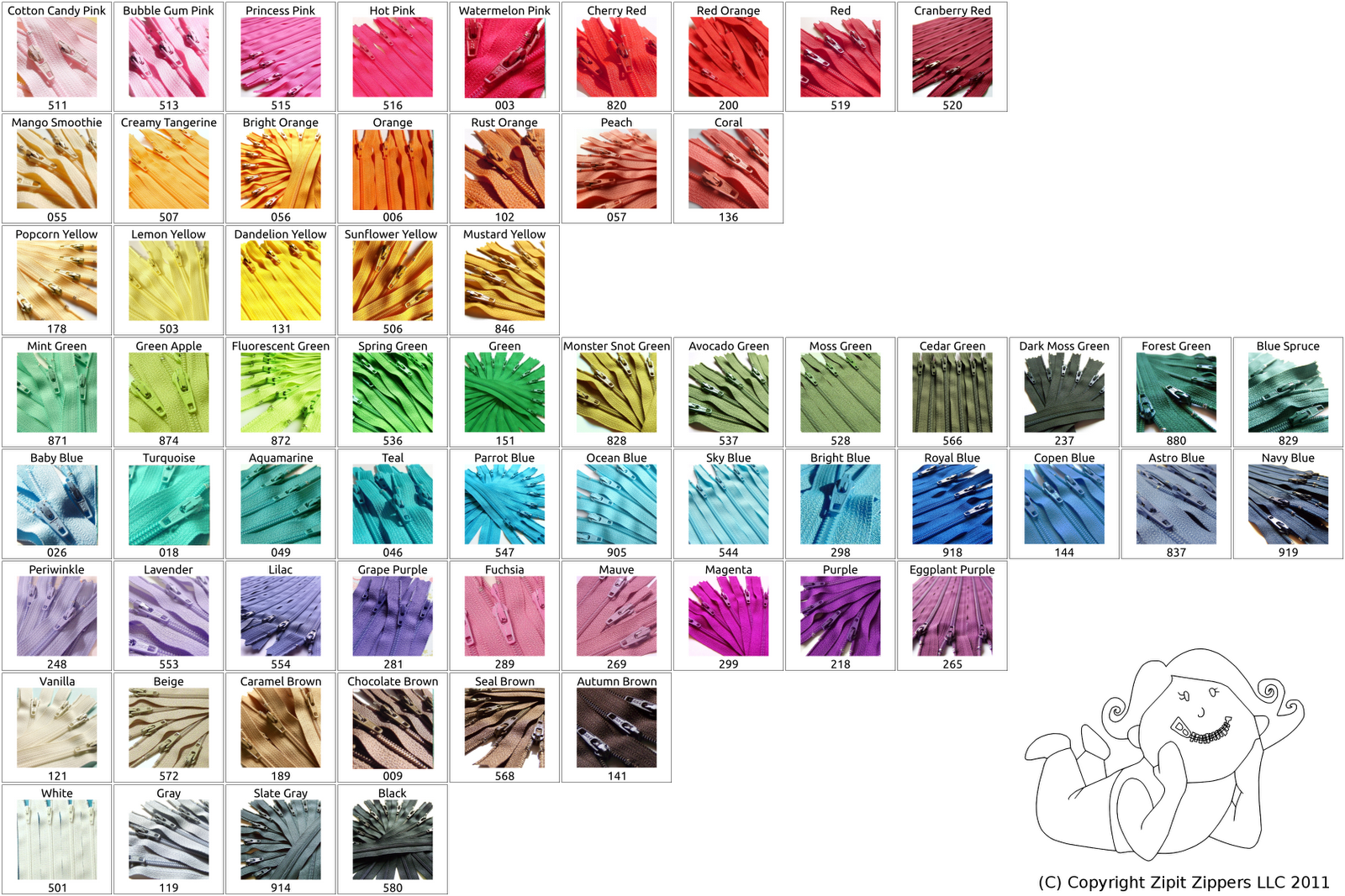 Zip It Zippers Ykk Color Chart