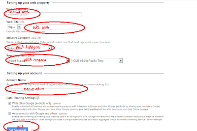 daftar google analitics