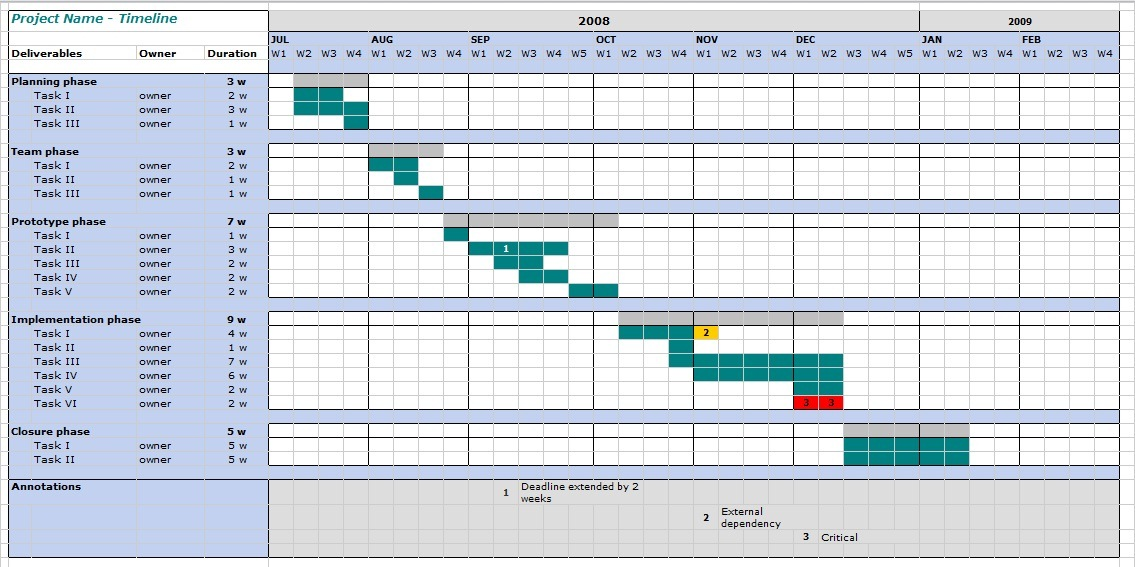 Project Timeline Template Template Sample