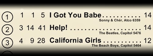'I Got You Babe' on the US Hot 100