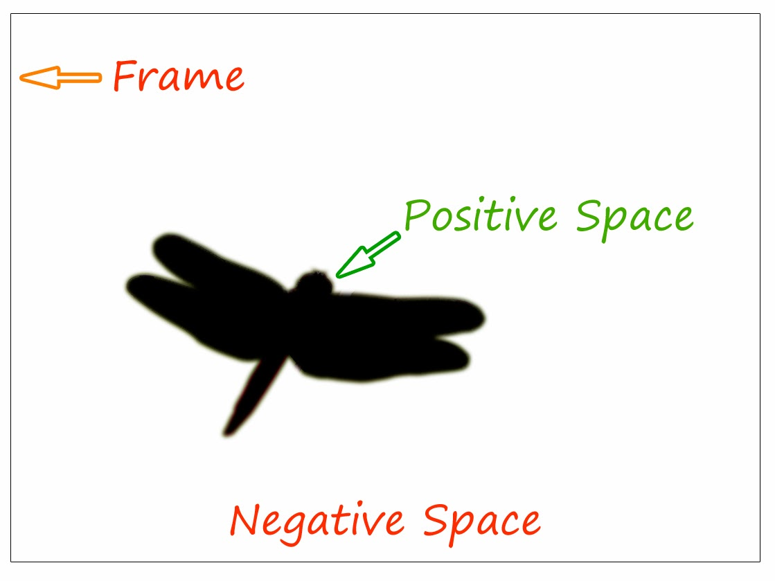 The Three Elements of Photographic Composition