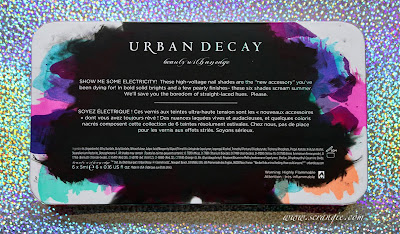 Urban Decay Showboat Summer 2012 Nail Polish Kit forecasting