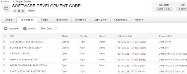 Manajemen proyek Pengembangan Software dengan ServiceDesk Plus.