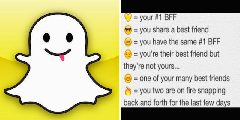 Snapchat Introduce Friend Emojis Social Songbird