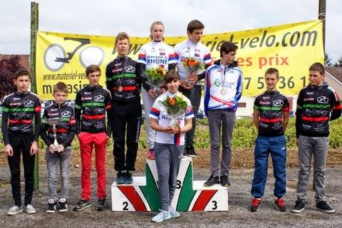 Union cycliste bellevilloise ucb championnat ain for Garage peugeot paris nice belleville