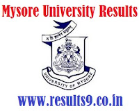 University of Mysore B.Sc Semester Scheme Results 2013