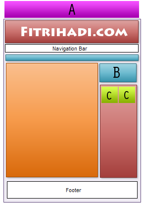 lokasi iklan fitrihadi.com