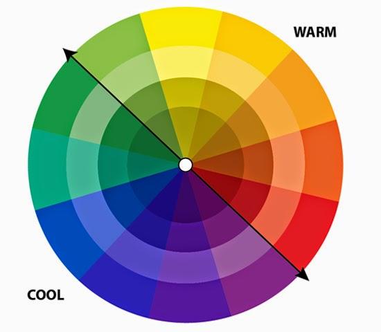 Warna kulit anak terhadap pemilihan warna baju anda baju anak qfei pada blog kali ini kami ingin mencoba membagi tipe nuansa warna kulit anda menjadi 2 tipe yaitu nuansa warm dan nuansa cool dimana pembagian ccuart Image collections
