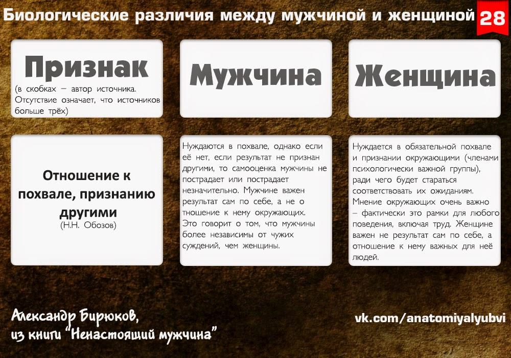 Чеченские мужчины и их отношение к женщине