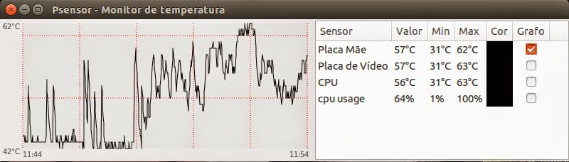 Monitore a temperatura com o PSensor