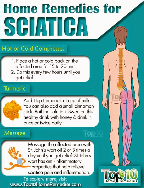 steroid pack for sciatica
