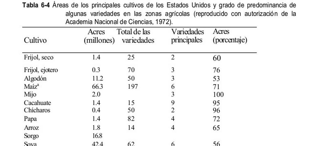 FITOPATOLOGÍA GENERAL: GENÉTICA DE LAS ENFERMEDADES DE LAS PLANTAS ...