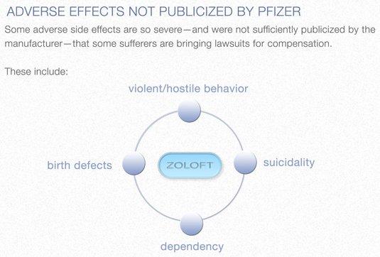 Zoloft side effects in adolescent