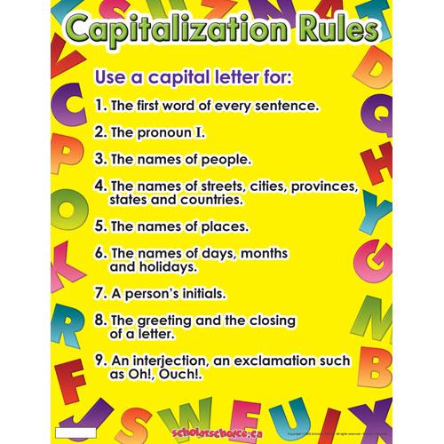 Worksheets on capitalization