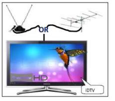What are advantages of Doordarshan Digital Terrestrial Television (DTT) DVB-T2?