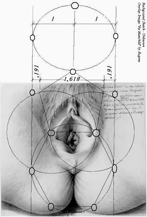 Mother Earth Female Genitalsgenital Symbolism