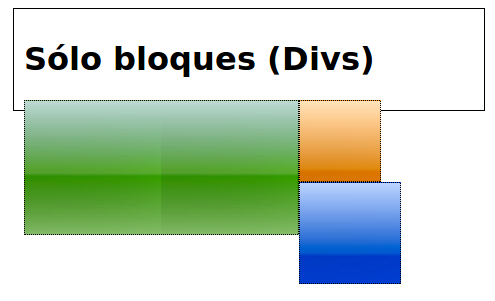 Javascript a boli css float tutorial visual ii - Div float clear ...