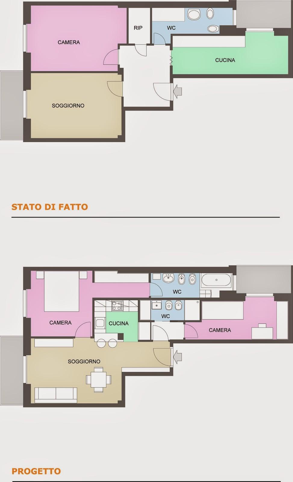 Appunti di architettura 5 consigli per progettare gli interni for Progettare gli interni di casa