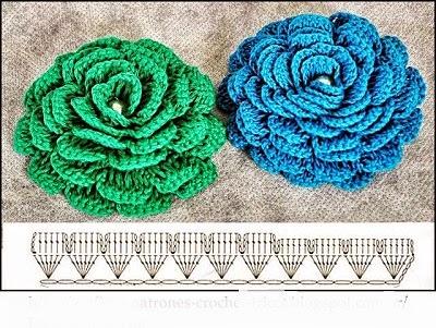 Flores tejidas al crochet con base de puntilla - con explicación