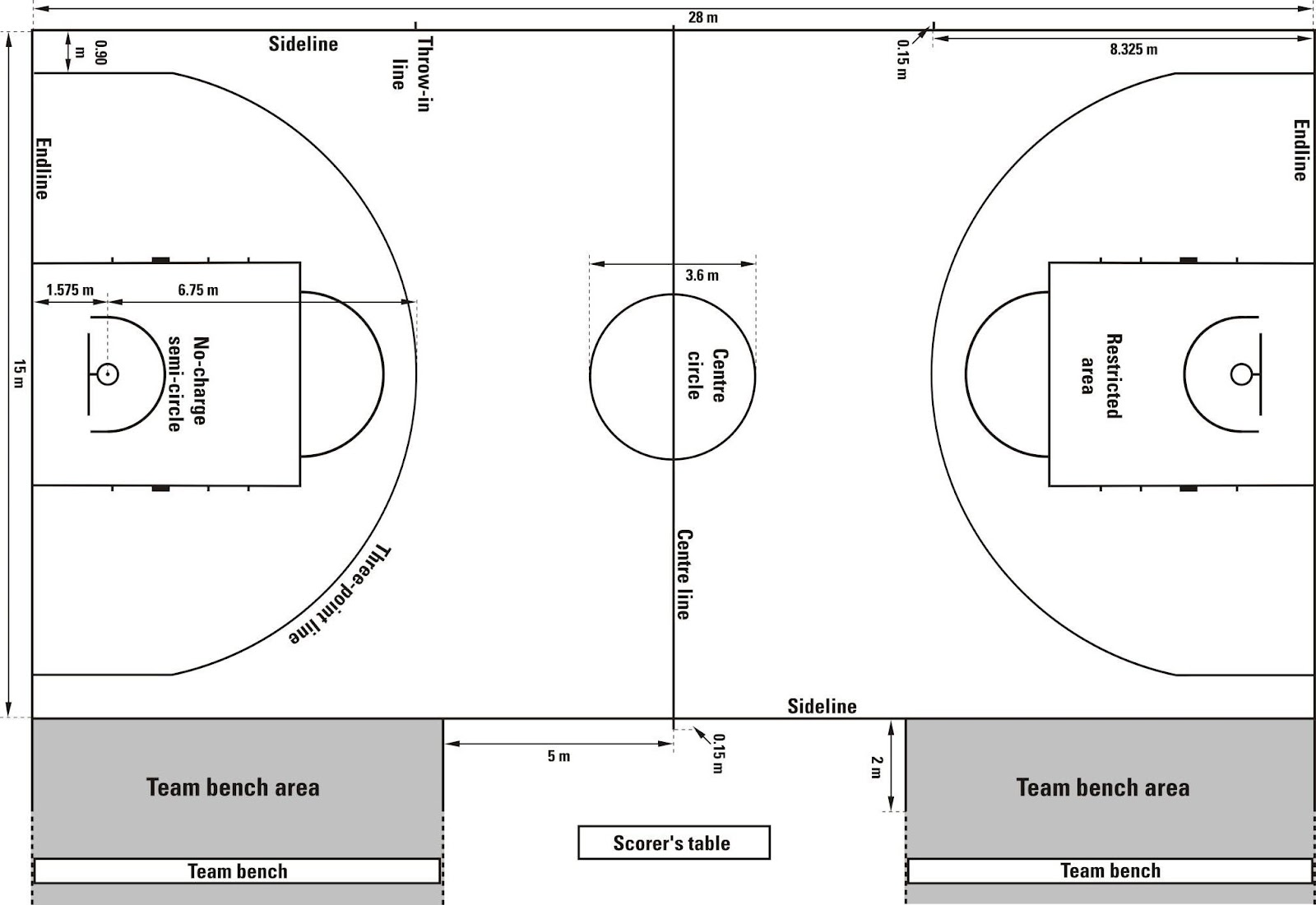 basketball size court domestic electrical installation diagrams